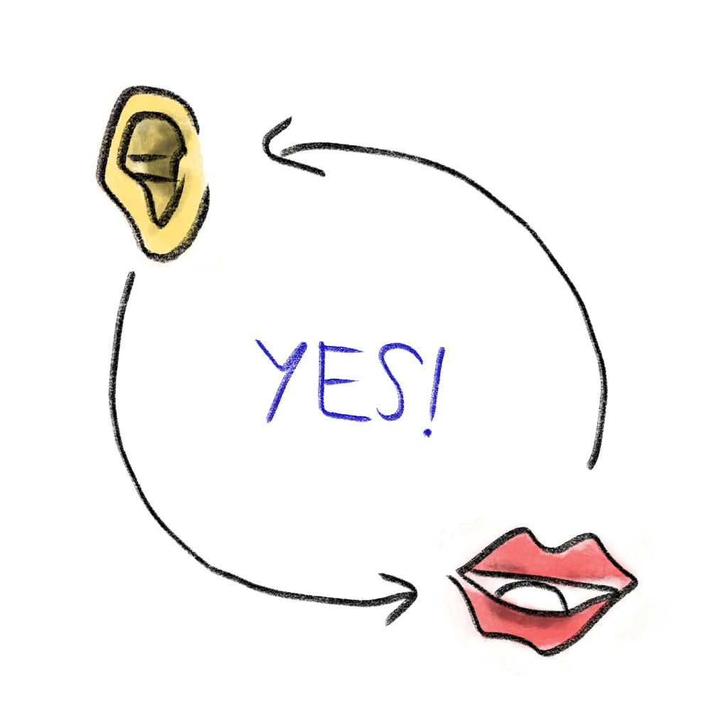 Sketched illustration of a speaking bubble with a written Yes! Inside. And diagonally a yellow ear and opposite a red mouth